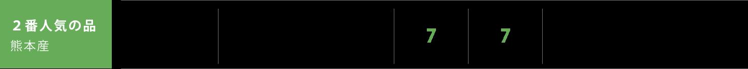 2番人気の品 熊本産 表替価格,¥10,800 新畳価格(建材床使用),¥16,000 長持ち,7 見た目,7 質、価格ともにバランスのとれた商品で、お買い得感のある一品です。